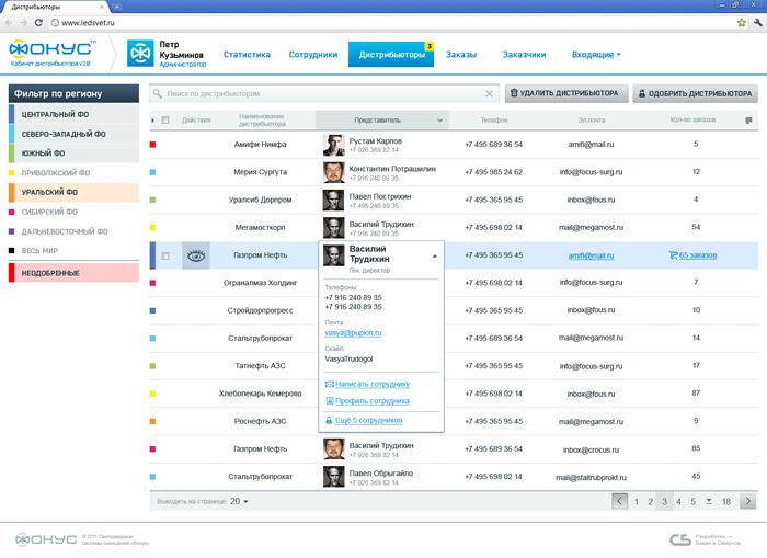 Авторизованные дистрибьюторы в системе документооборота